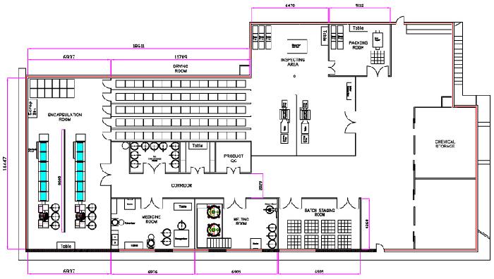 plant_layout
